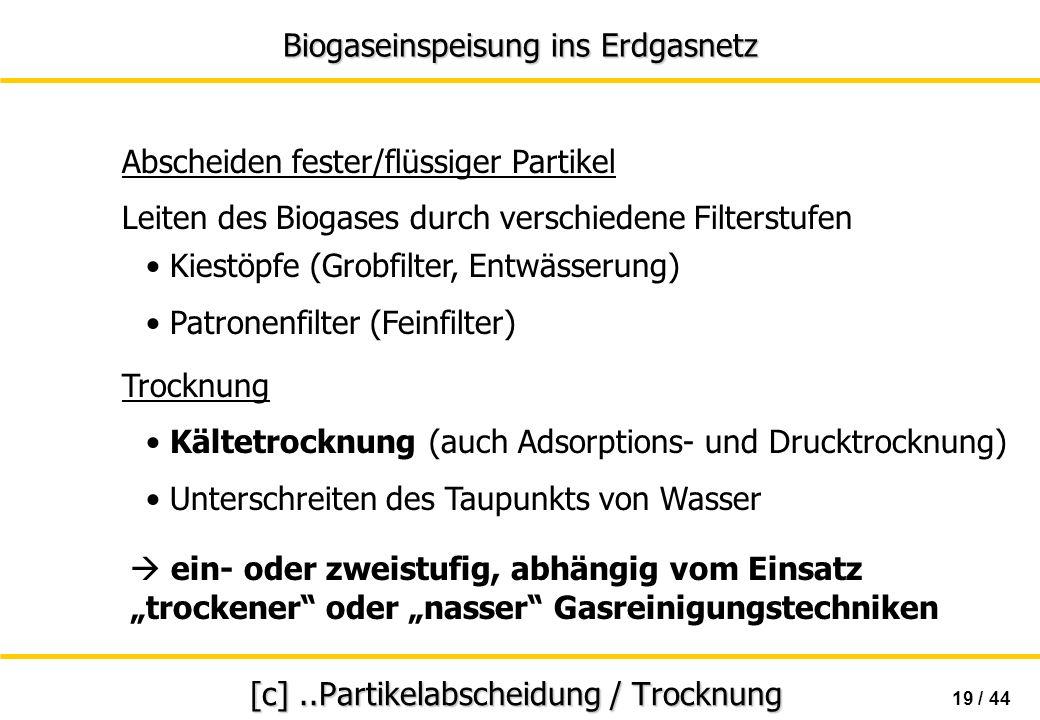 [c] ..Partikelabscheidung / Trocknung